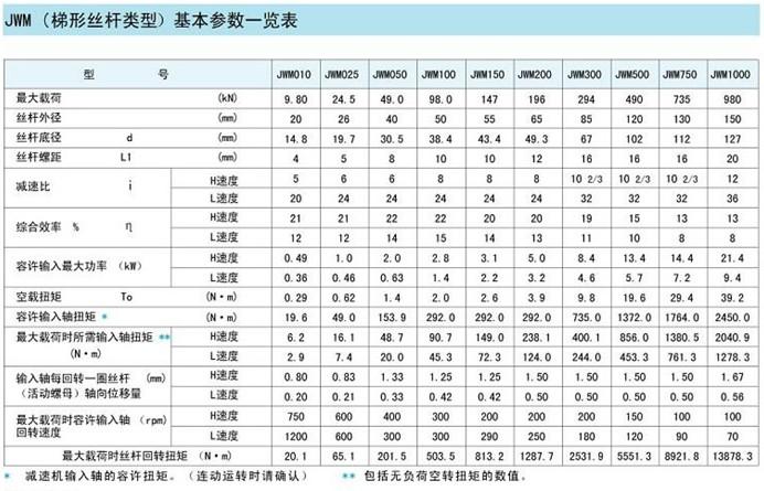 JWM螺旋升降機|絲桿升降機-上海冼星重工機械制造有限公司